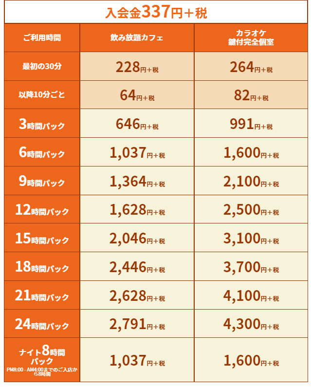 個室シャワー コインシャワー シャワー 茨城 日立市  ネットカフェ 快活クラブ 料金表